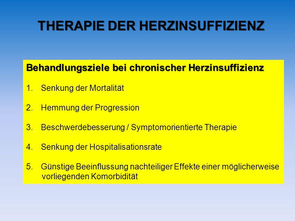 THERAPIE DER HERZINSUFFIZIENZ