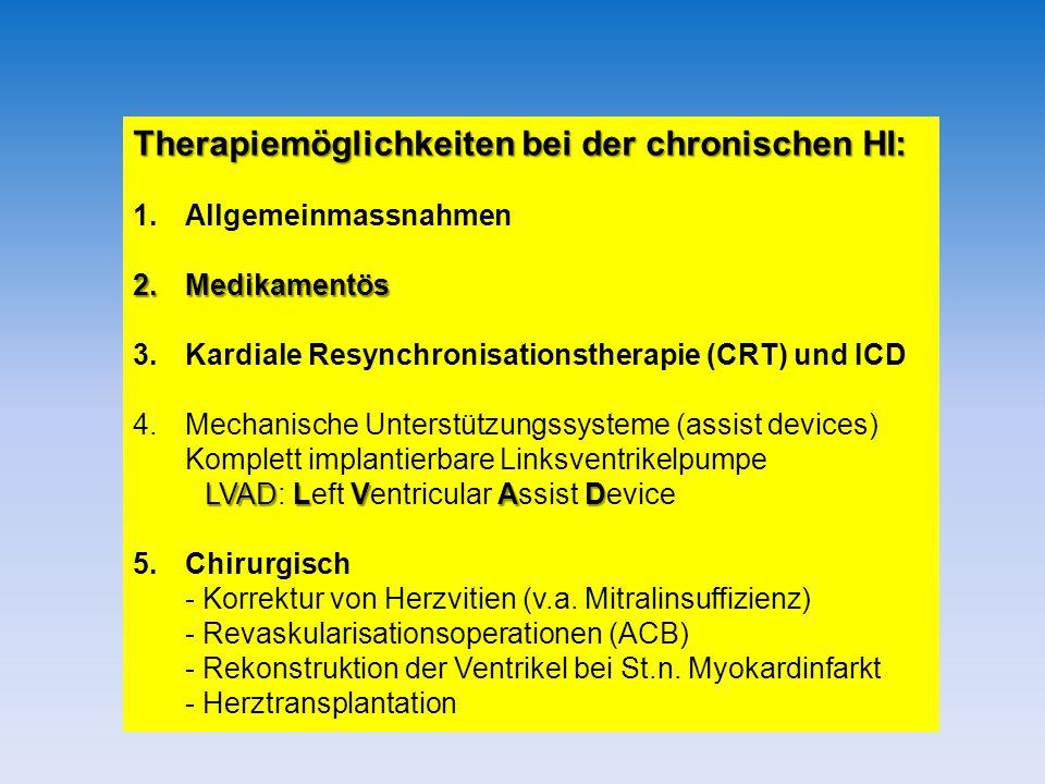 Therapiemöglichkeiten bei der chronischen HI: