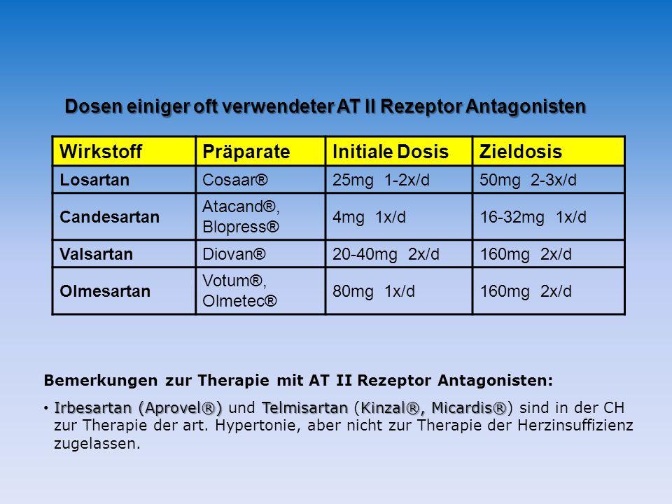 Dosen einiger oft verwendeter AT II Rezeptor Antagonisten Wirkstoff