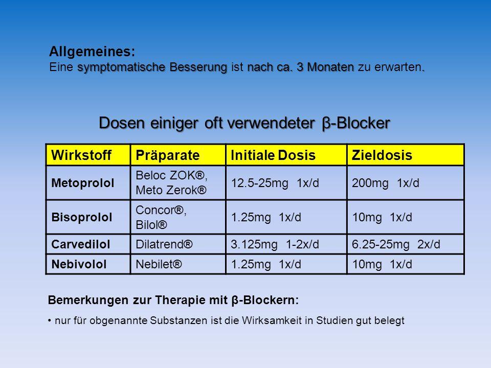 Dosen einiger oft verwendeter β-Blocker