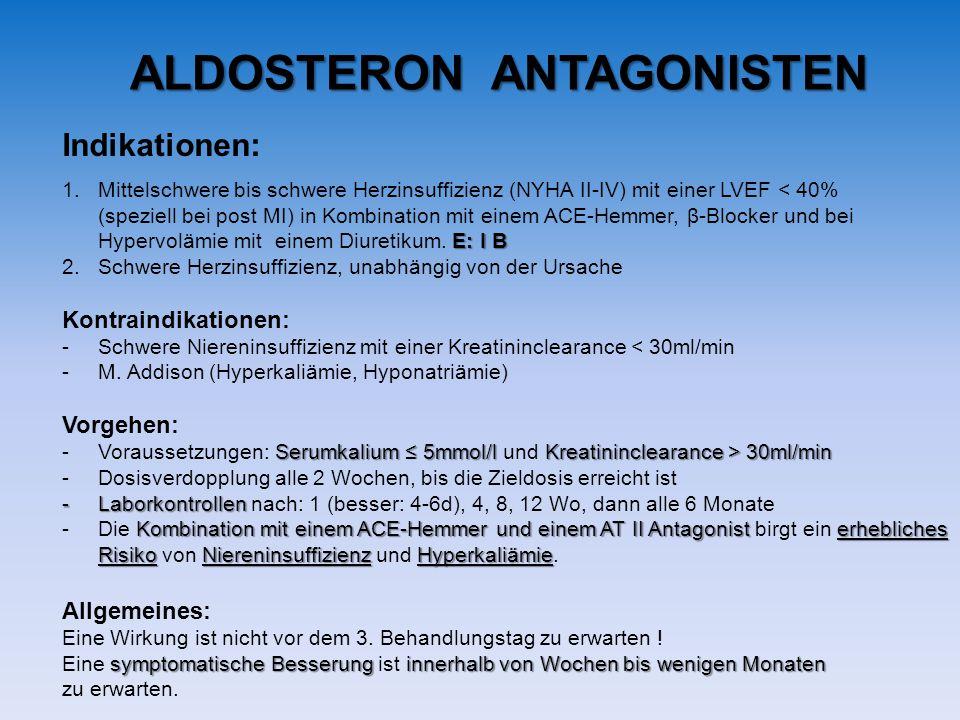 ALDOSTERON ANTAGONISTEN