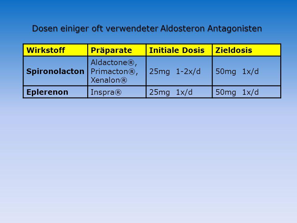 Dosen einiger oft verwendeter Aldosteron Antagonisten