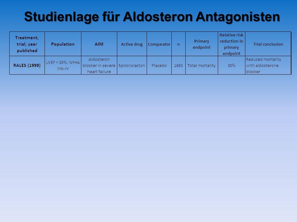 Studienlage für Aldosteron Antagonisten