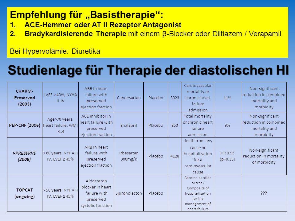 Studienlage für Therapie der diastolischen HI