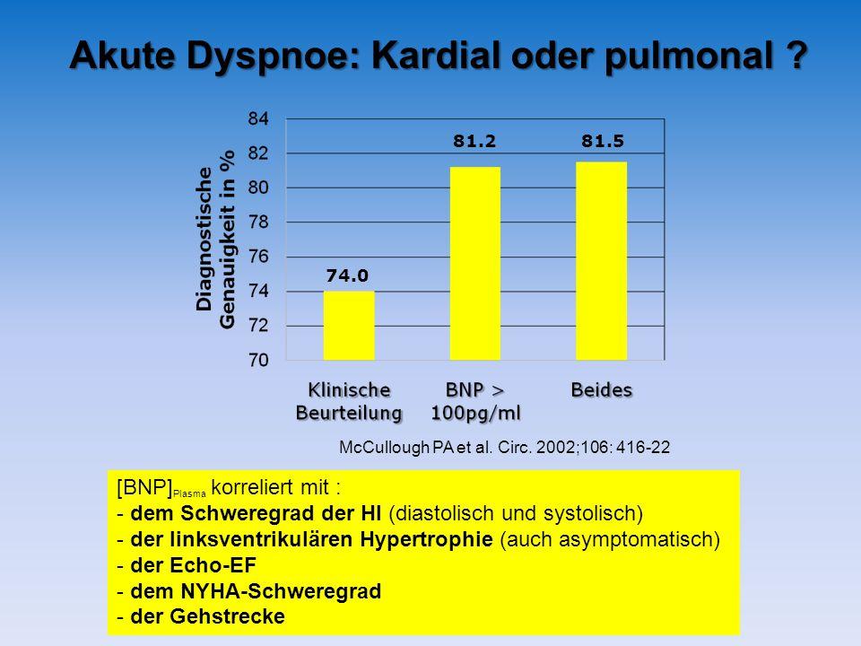 Akute Dyspnoe: Kardial oder pulmonal