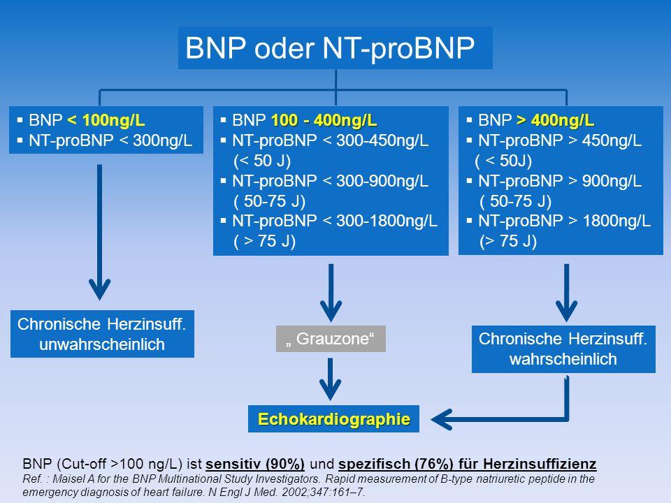 BNP oder NT-proBNP BNP < 100ng/L NT-proBNP < 300ng/L
