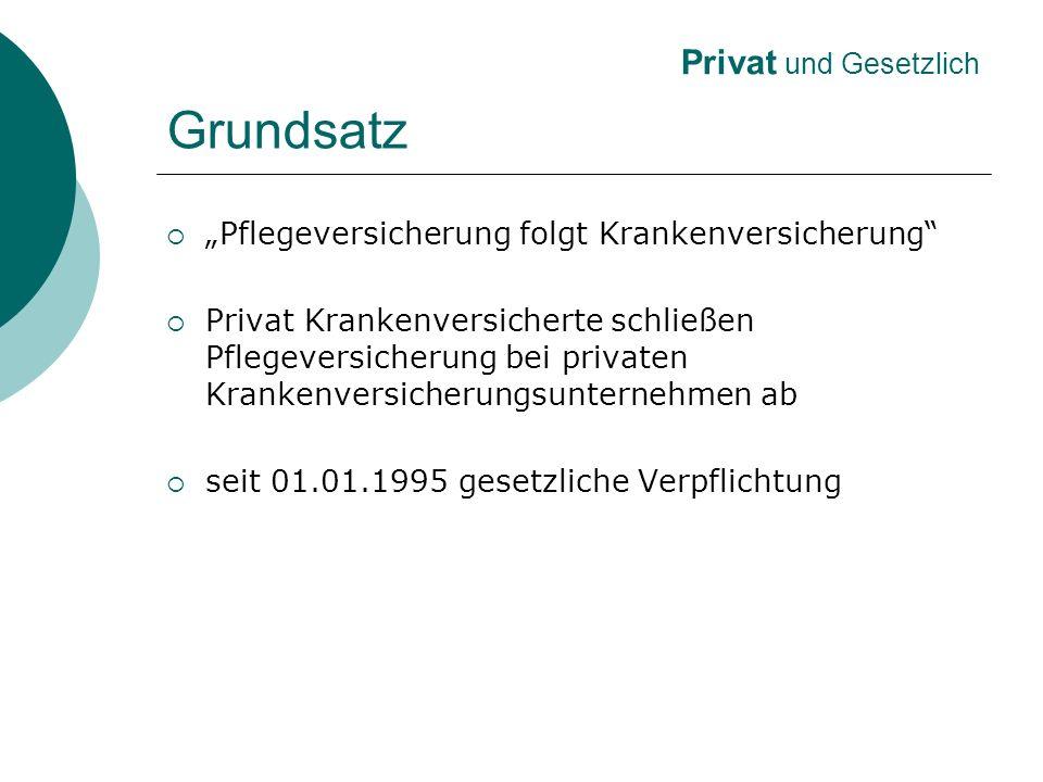 Grundsatz Privat und Gesetzlich