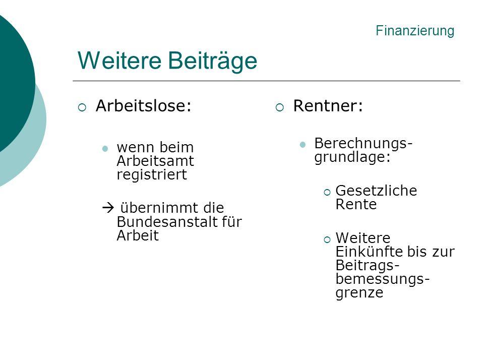 Weitere Beiträge Arbeitslose: Rentner: Berechnungs-grundlage: