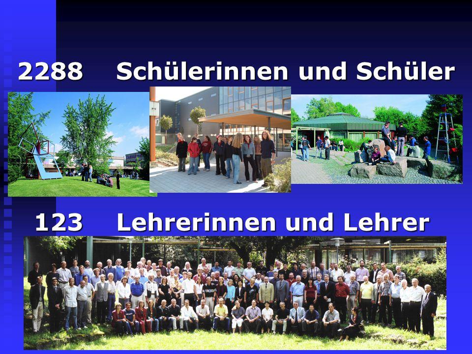 2288 Schülerinnen und Schüler