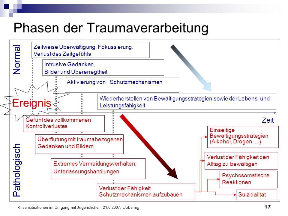 Phasen der Traumaverarbeitung
