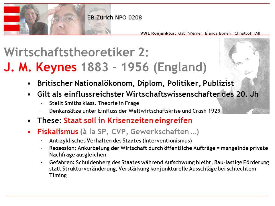 Wirtschaftstheoretiker 2: J. M. Keynes 1883 – 1956 (England)