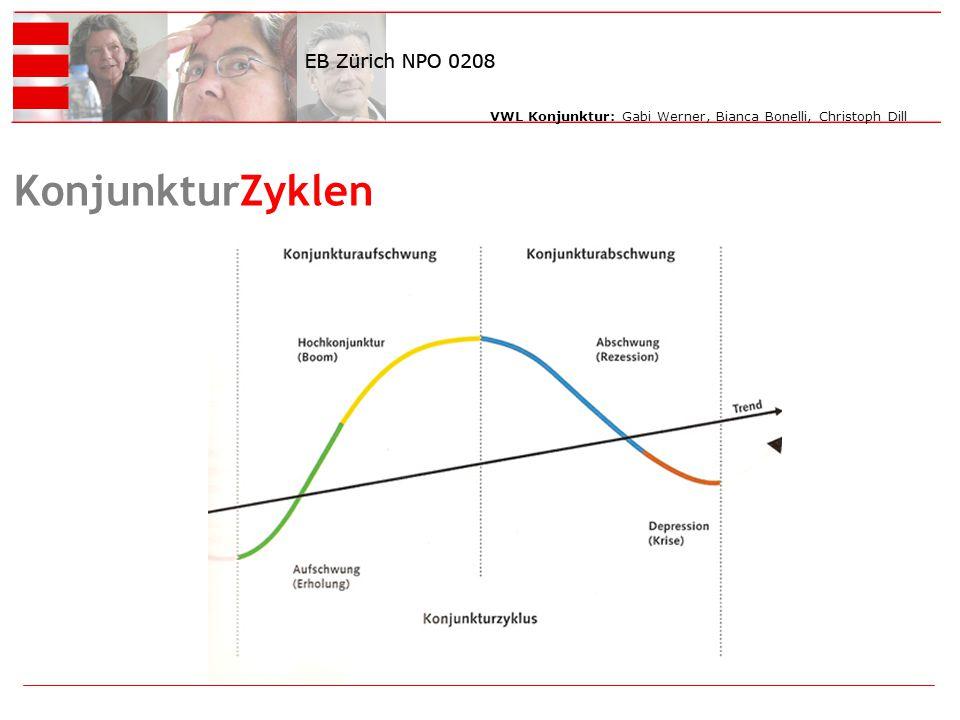 KonjunkturZyklen