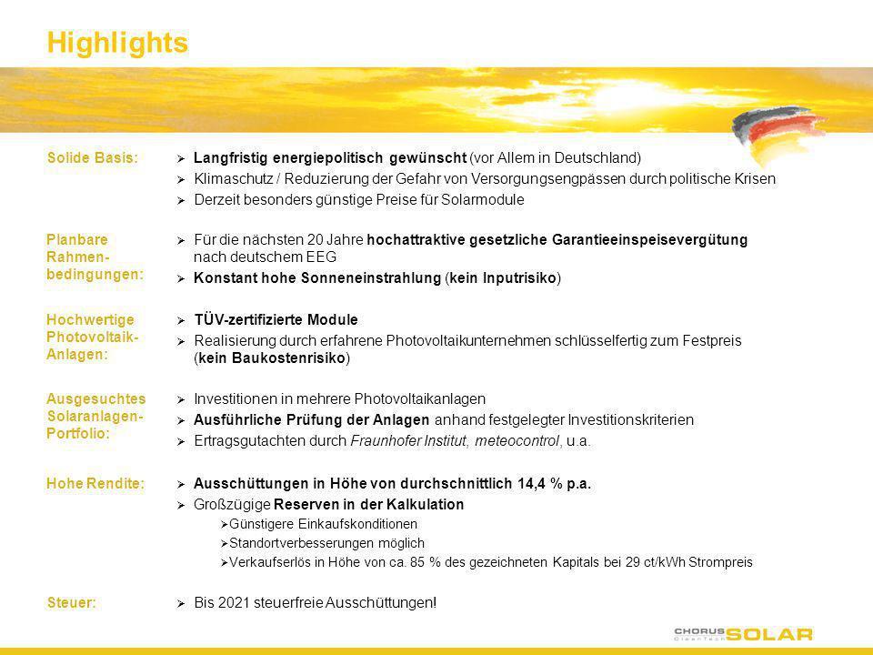 Highlights Langfristig energiepolitisch gewünscht (vor Allem in Deutschland)