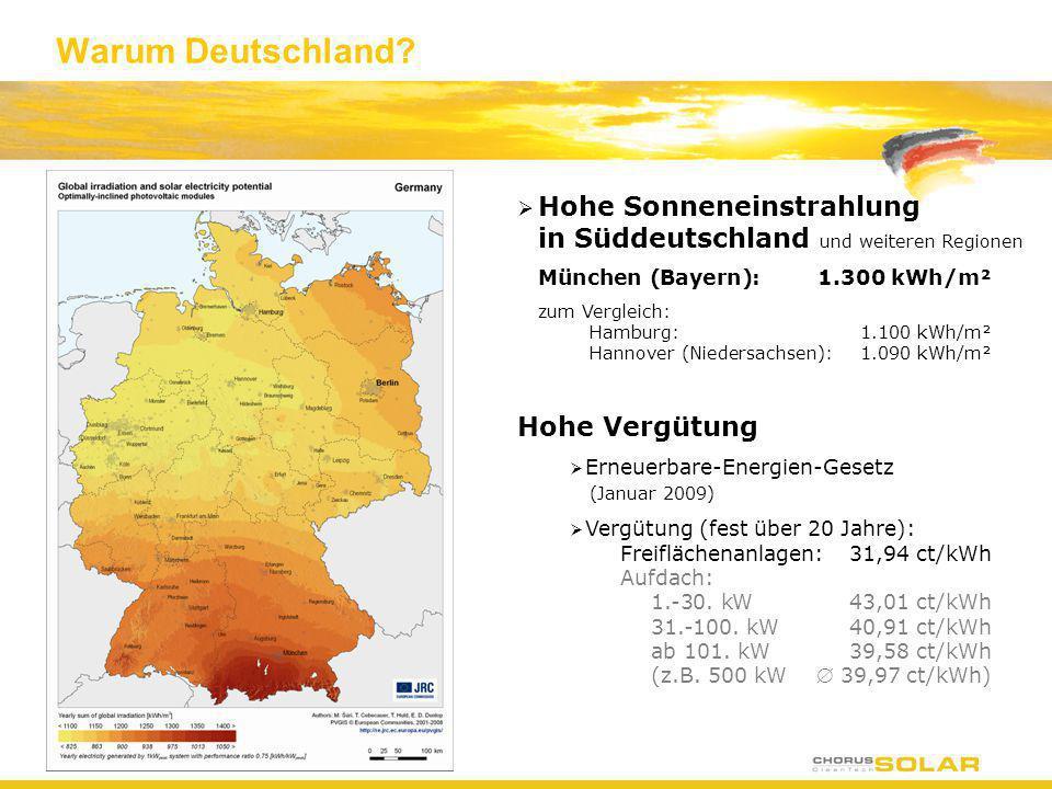 Warum Deutschland Hohe Sonneneinstrahlung in Süddeutschland und weiteren Regionen. München (Bayern): 1.300 kWh/m².