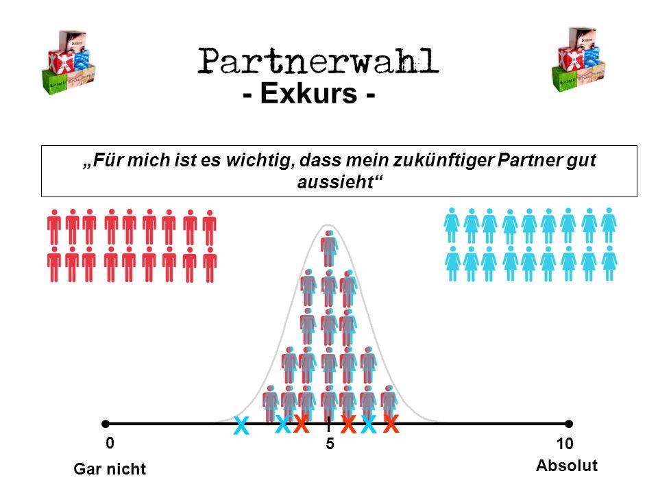 """- Exkurs - X X X X X X """"Frauen sind so - und Männer sind anders"""""""