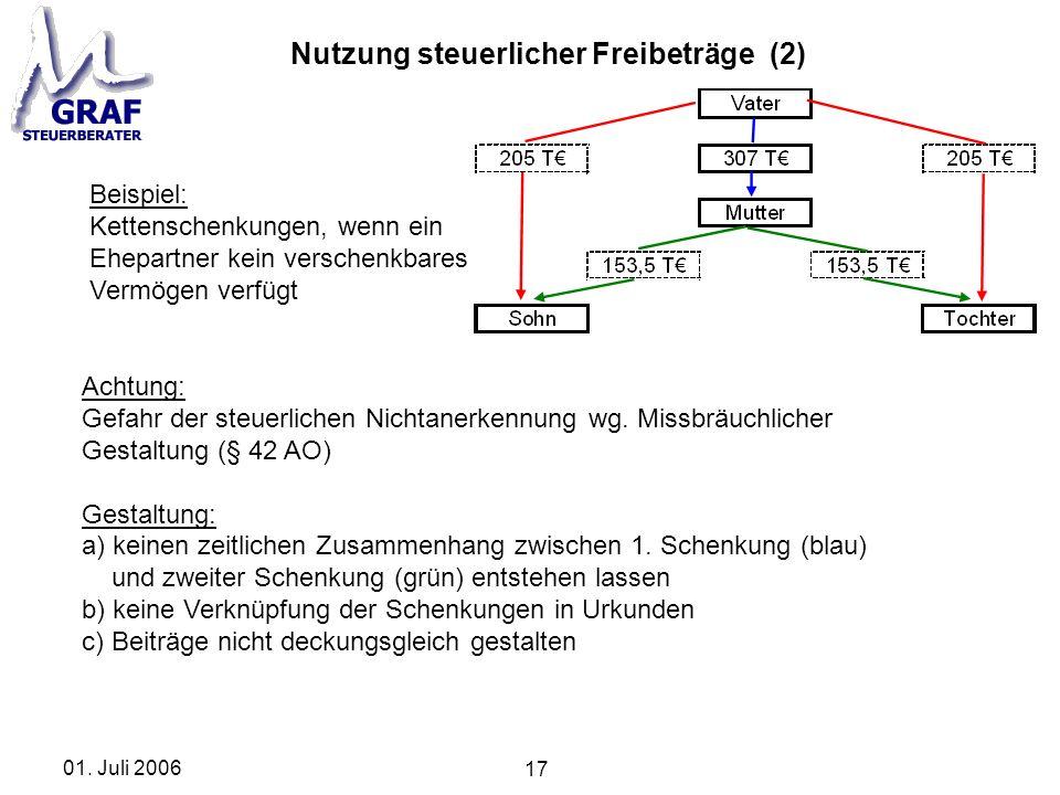 Nutzung steuerlicher Freibeträge (2)