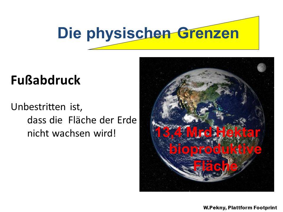Die physischen Grenzen 13,4 Mrd Hektar bioproduktive Fläche
