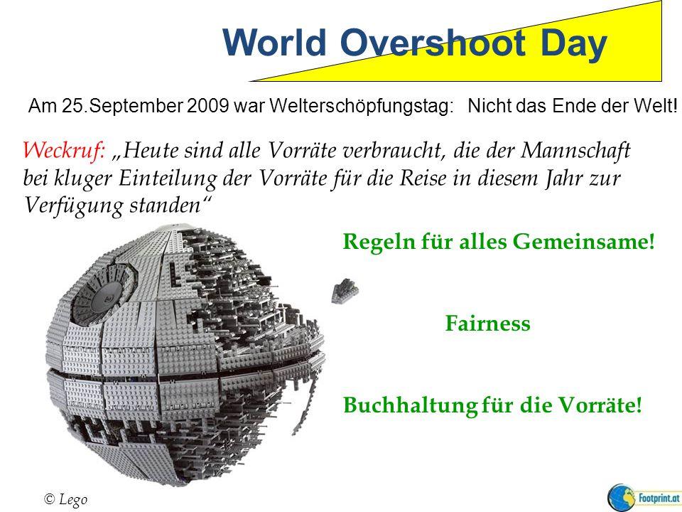 World Overshoot Day Am 25.September 2009 war Welterschöpfungstag: Nicht das Ende der Welt!