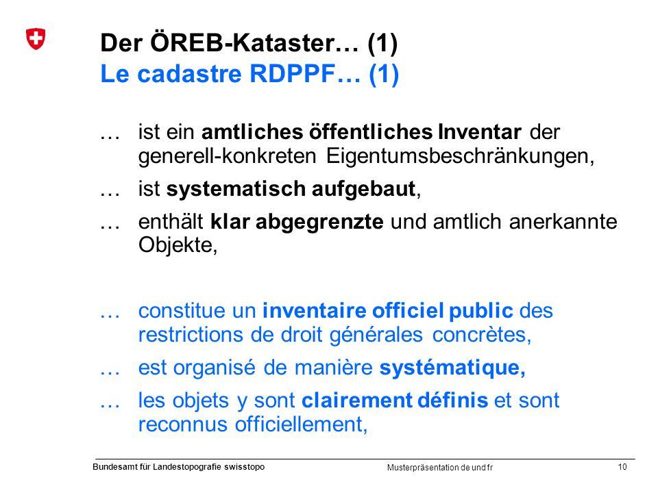 Der ÖREB-Kataster… (1) Le cadastre RDPPF… (1)