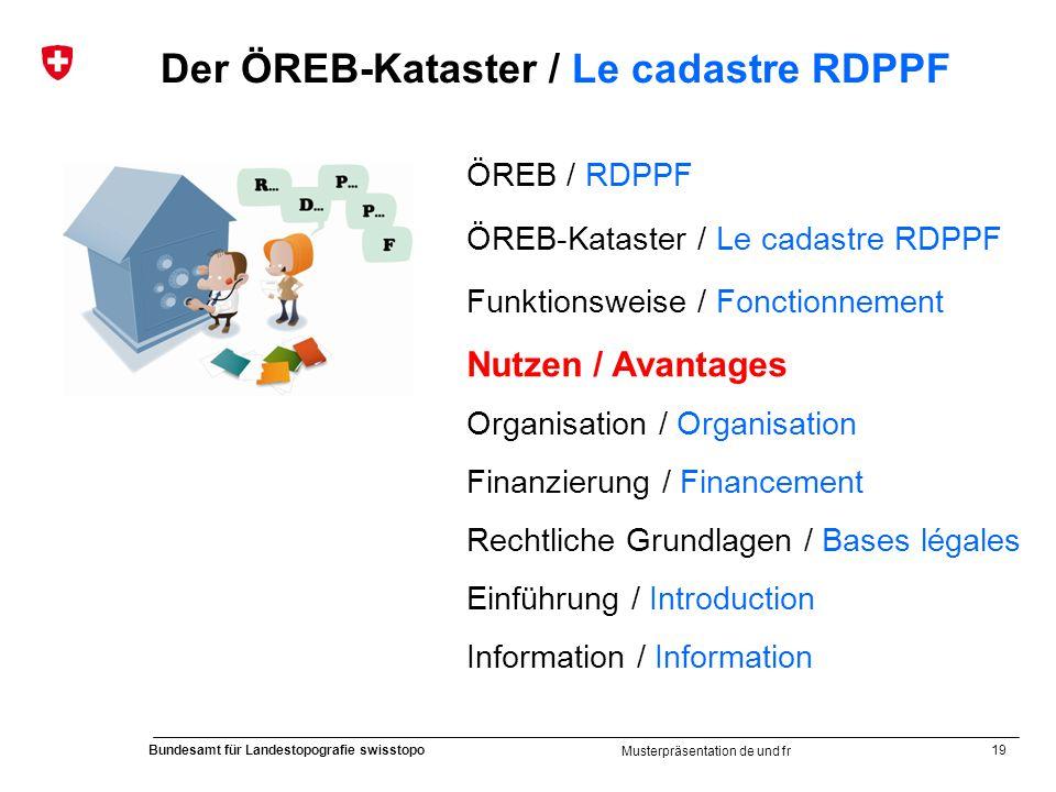 Der ÖREB-Kataster / Le cadastre RDPPF
