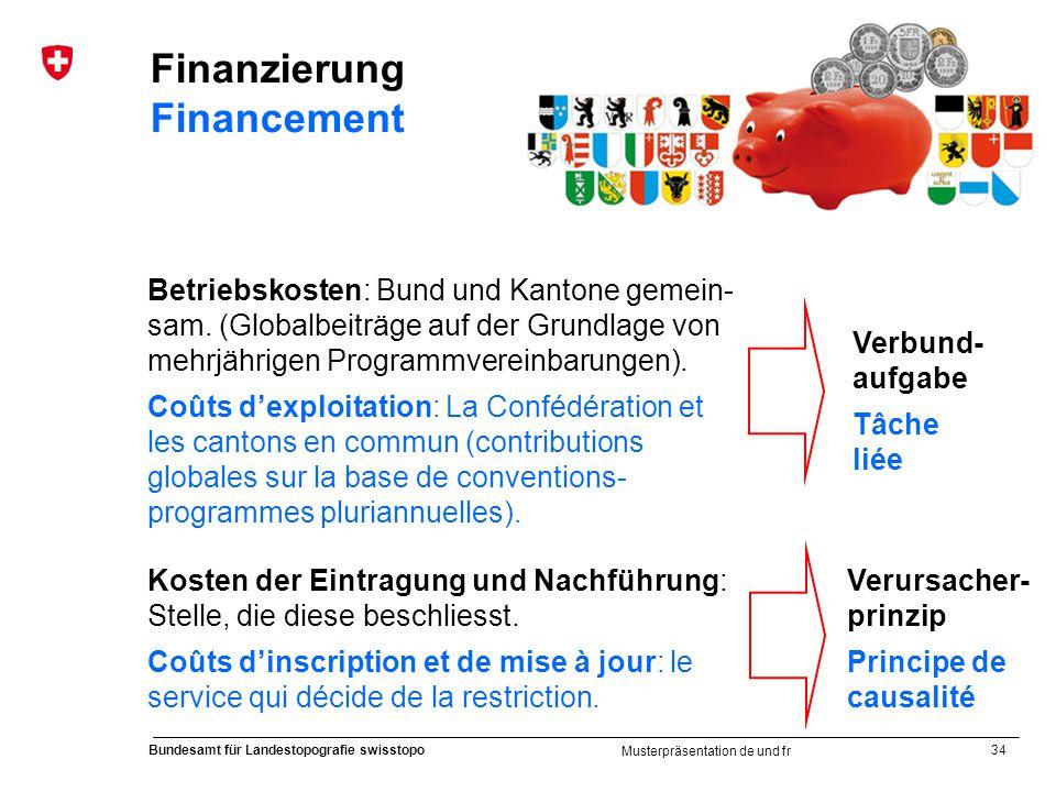 Finanzierung Financement