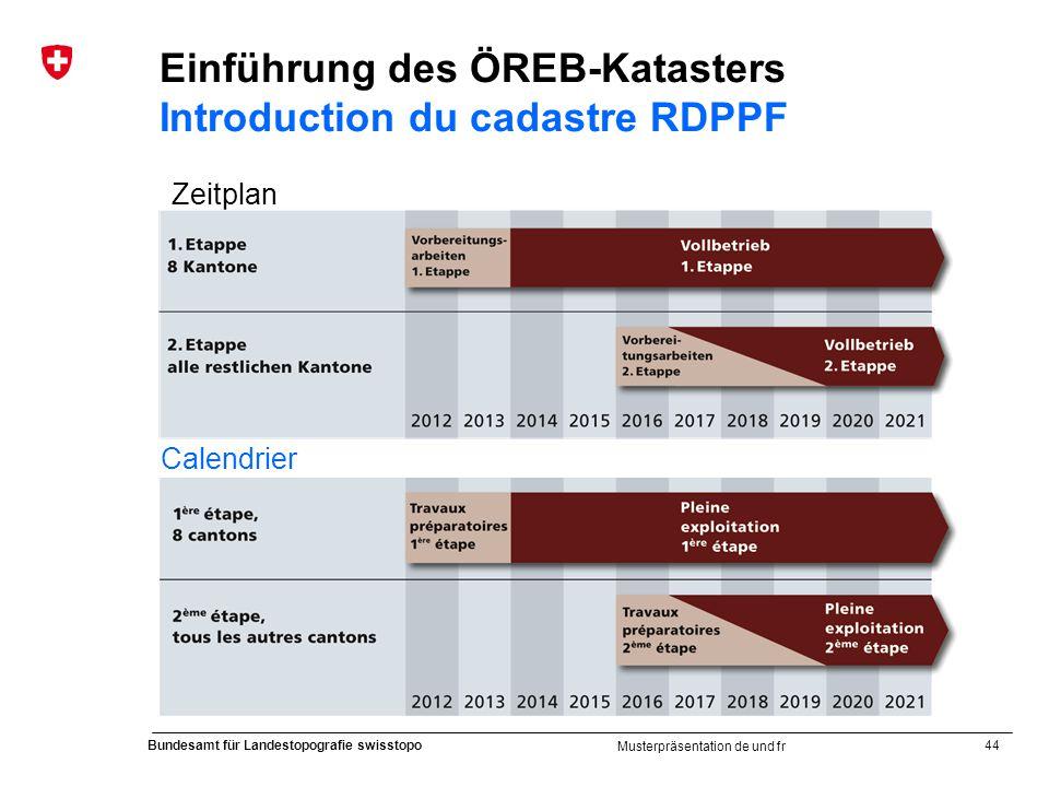 Einführung des ÖREB-Katasters Introduction du cadastre RDPPF