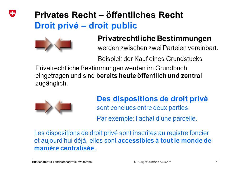 Privates Recht – öffentliches Recht Droit privé – droit public