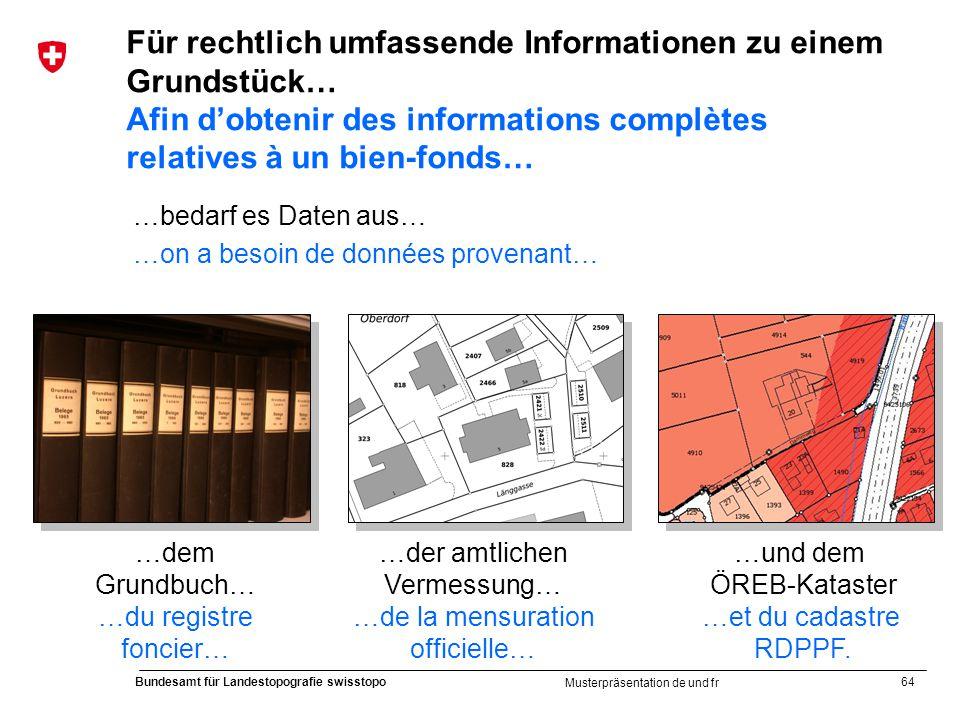 Für rechtlich umfassende Informationen zu einem Grundstück… Afin d'obtenir des informations complètes relatives à un bien-fonds…