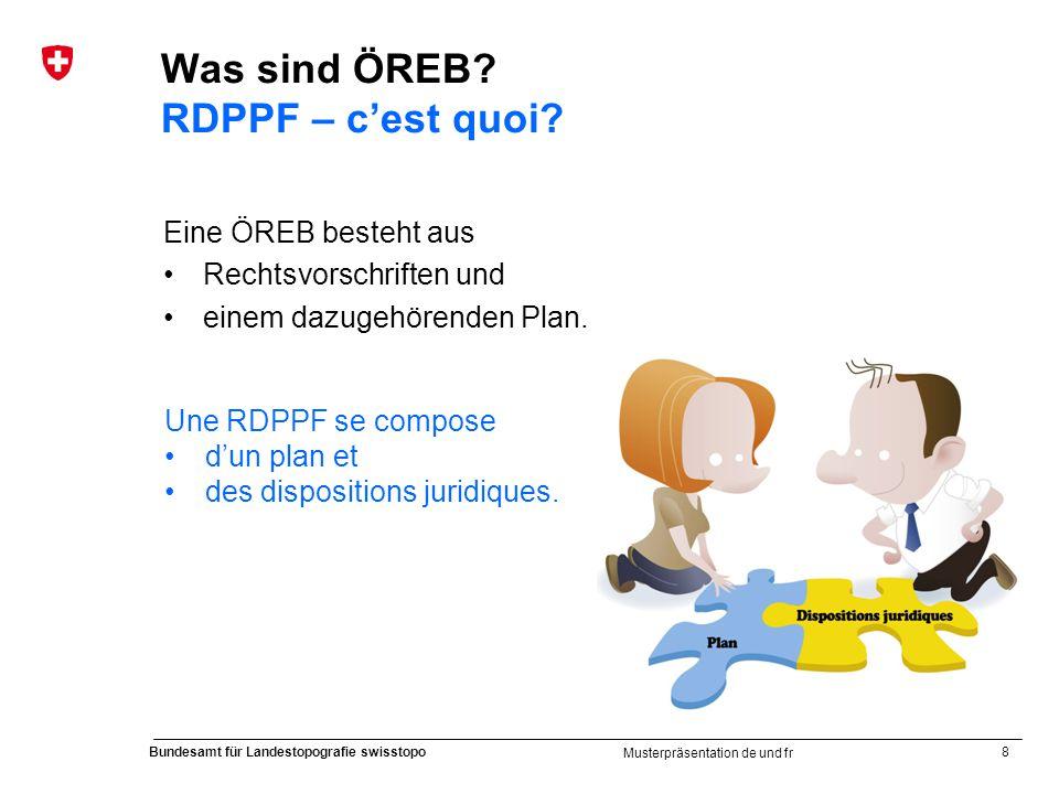 Was sind ÖREB RDPPF – c'est quoi