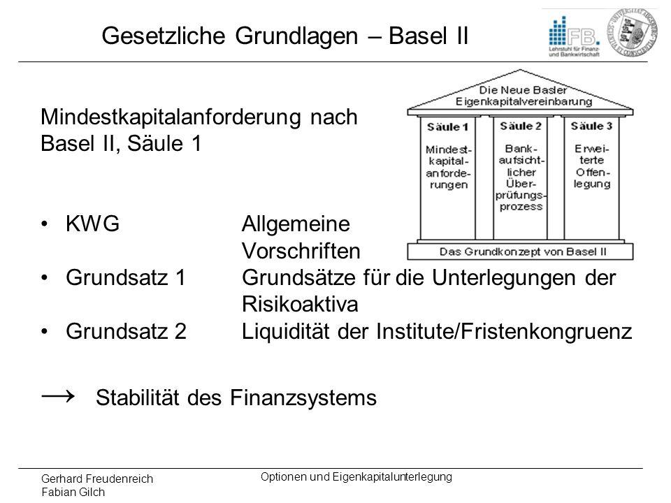 Gesetzliche Grundlagen – Basel II