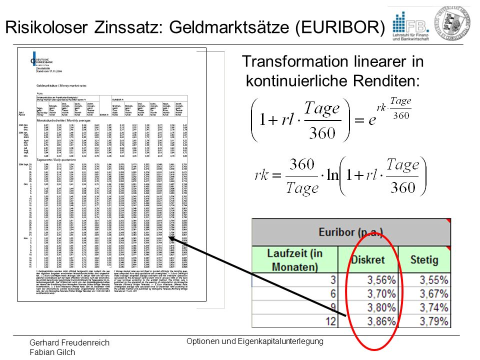 Transformation linearer in kontinuierliche Renditen: