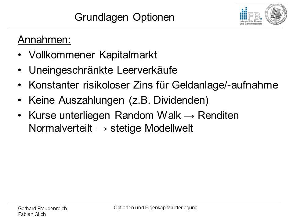 Optionen und Eigenkapitalunterlegung