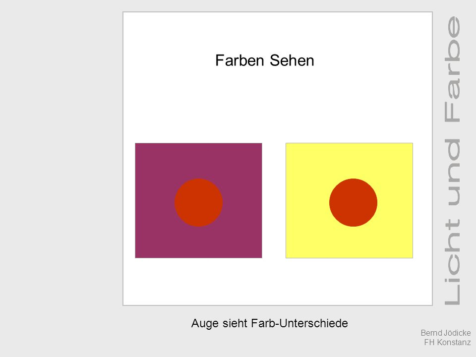 Farben Sehen Auge sieht Farb-Unterschiede Bernd Jödicke FH Konstanz