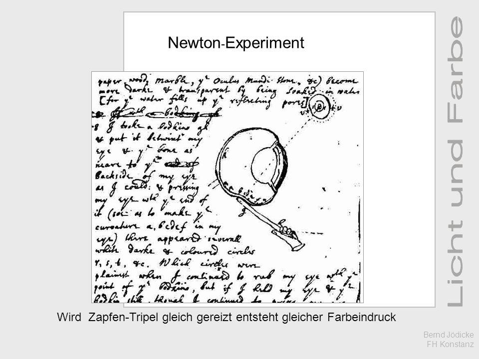 Newton-Experiment Wird Zapfen-Tripel gleich gereizt entsteht gleicher Farbeindruck. Bernd Jödicke.