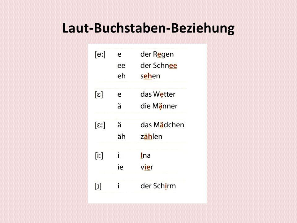 Laut-Buchstaben-Beziehung