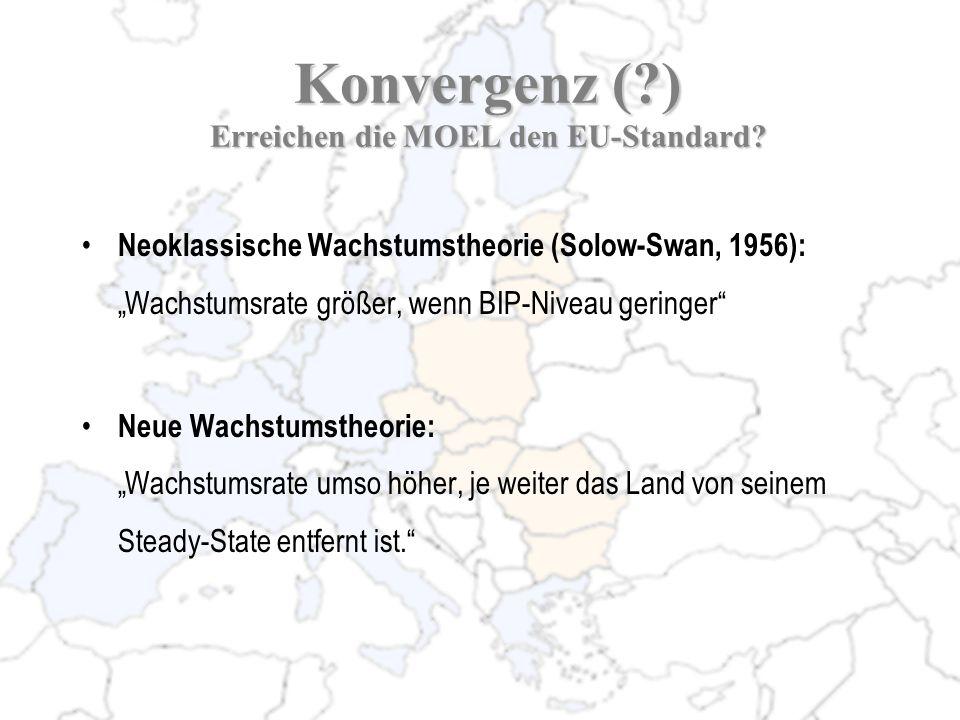 Konvergenz ( ) Erreichen die MOEL den EU-Standard