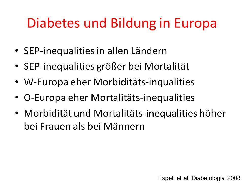 Diabetes und Bildung in Europa