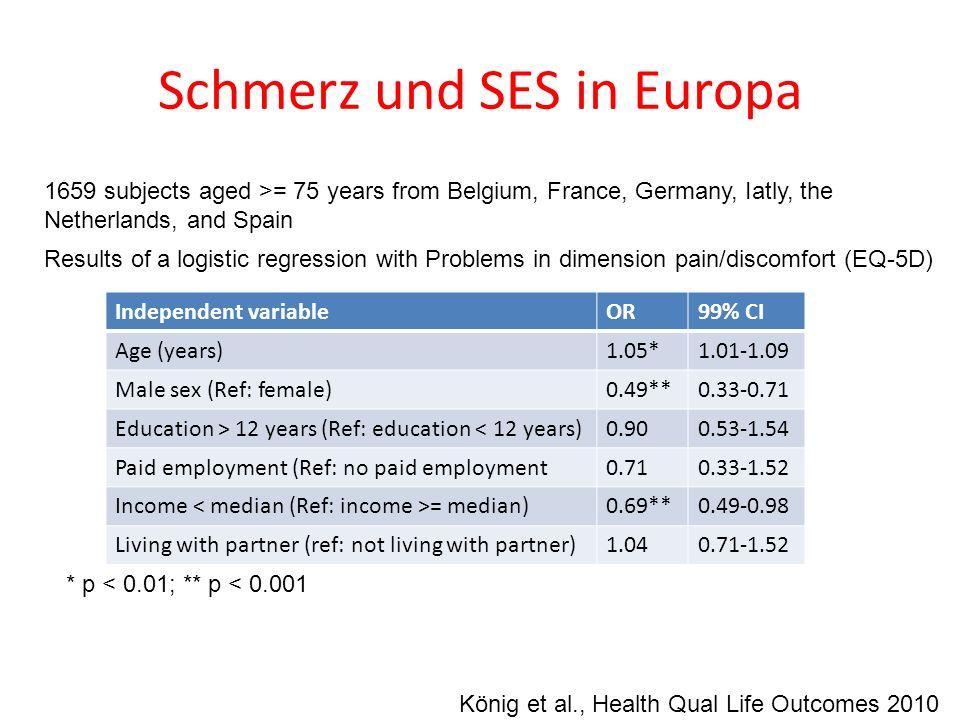 Schmerz und SES in Europa