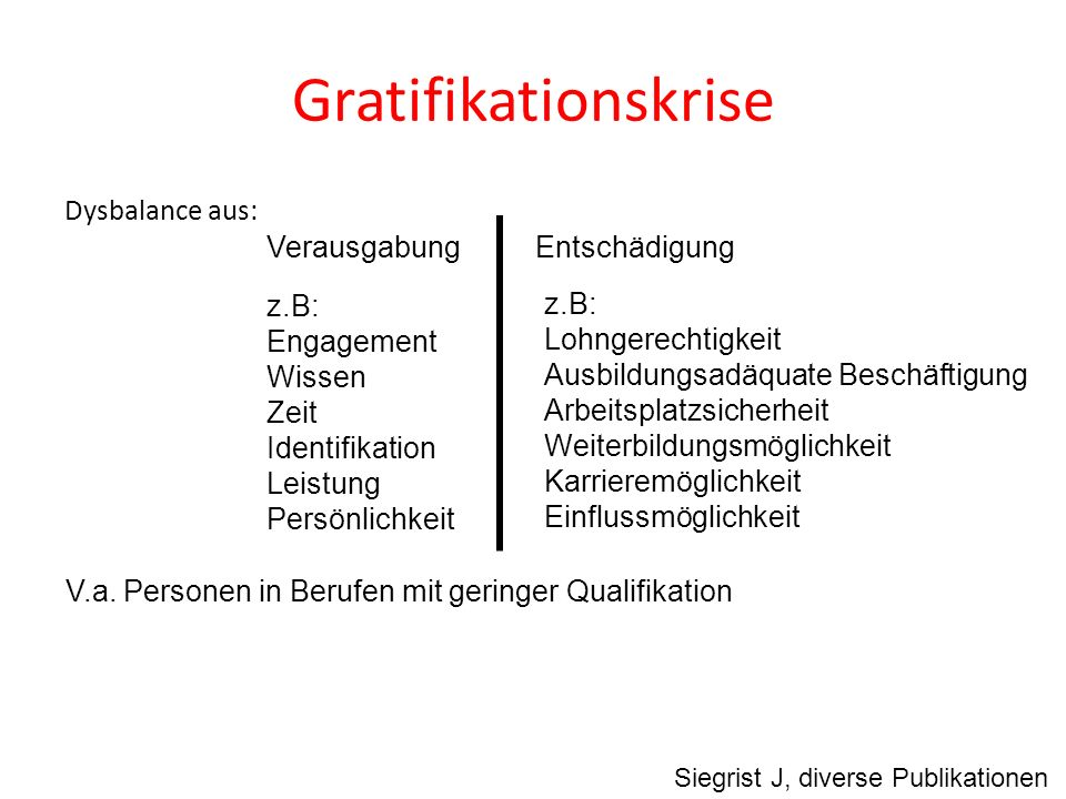 Gratifikationskrise Dysbalance aus: Verausgabung Entschädigung z.B: