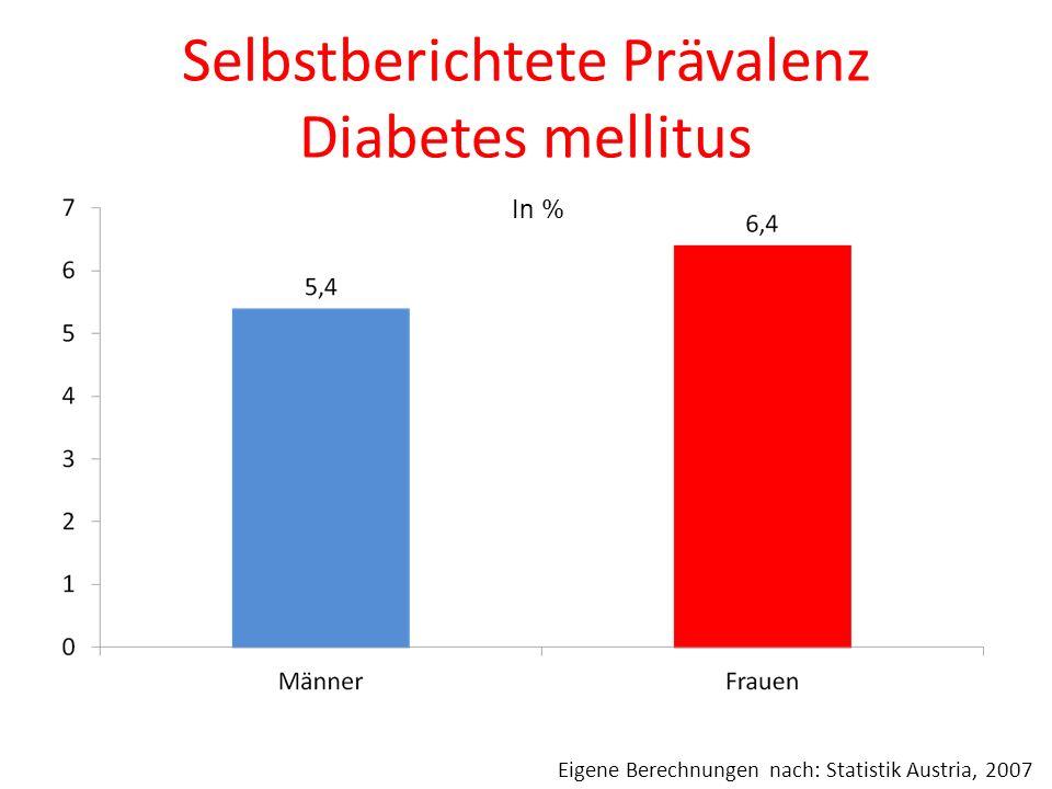 Selbstberichtete Prävalenz Diabetes mellitus