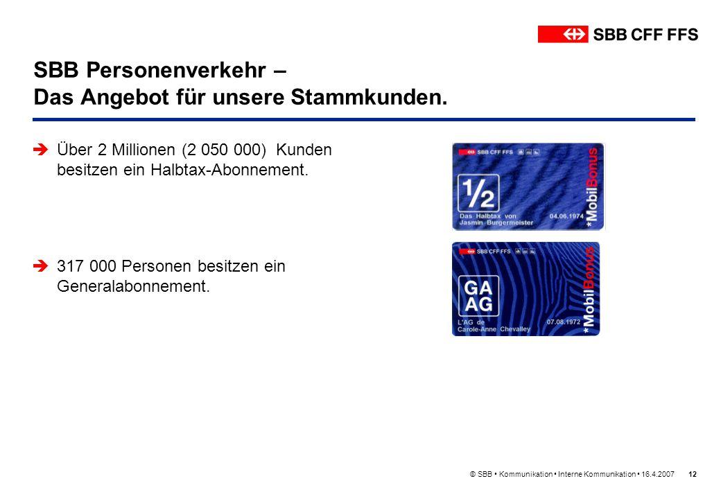 SBB Personenverkehr – Das Angebot für unsere Stammkunden.