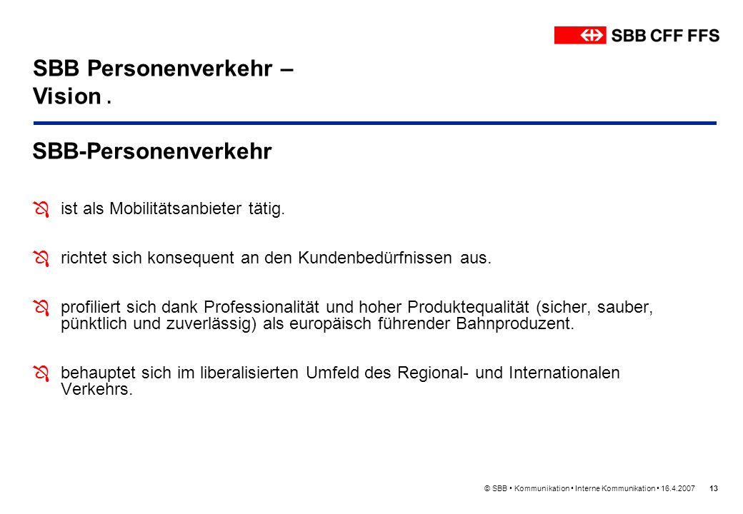 SBB Personenverkehr – Vision .