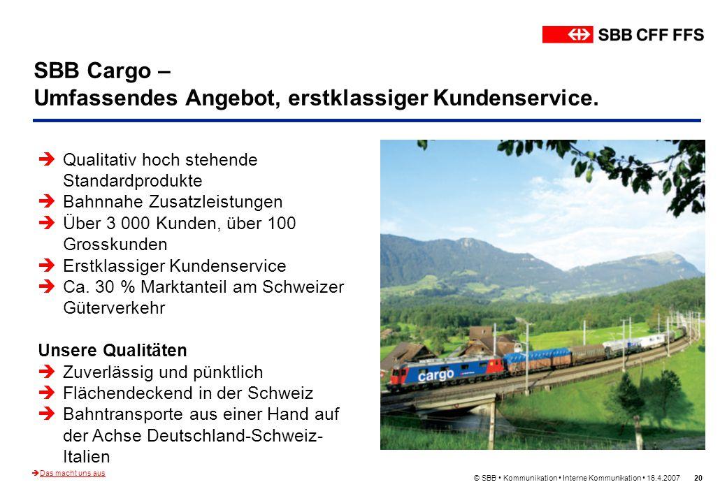 SBB Cargo – Umfassendes Angebot, erstklassiger Kundenservice.