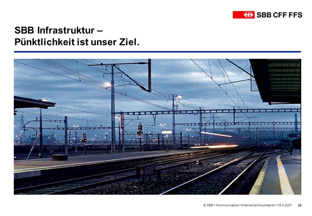 SBB Infrastruktur – Pünktlichkeit ist unser Ziel.