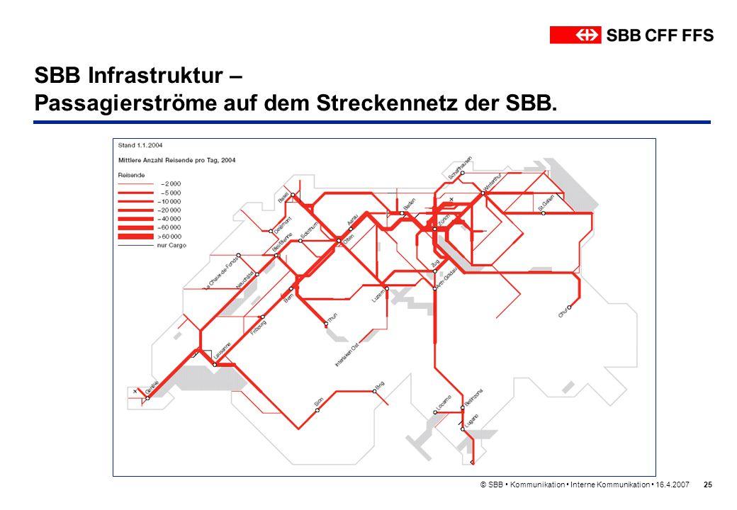 SBB Infrastruktur – Passagierströme auf dem Streckennetz der SBB.