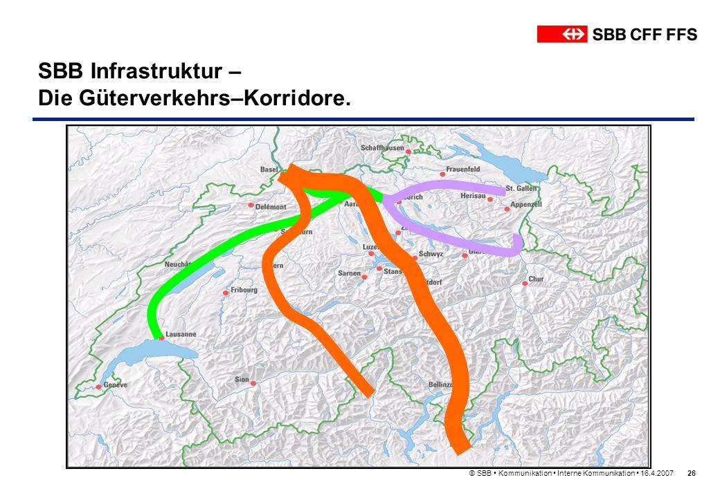 Die Güterverkehrs–Korridore.