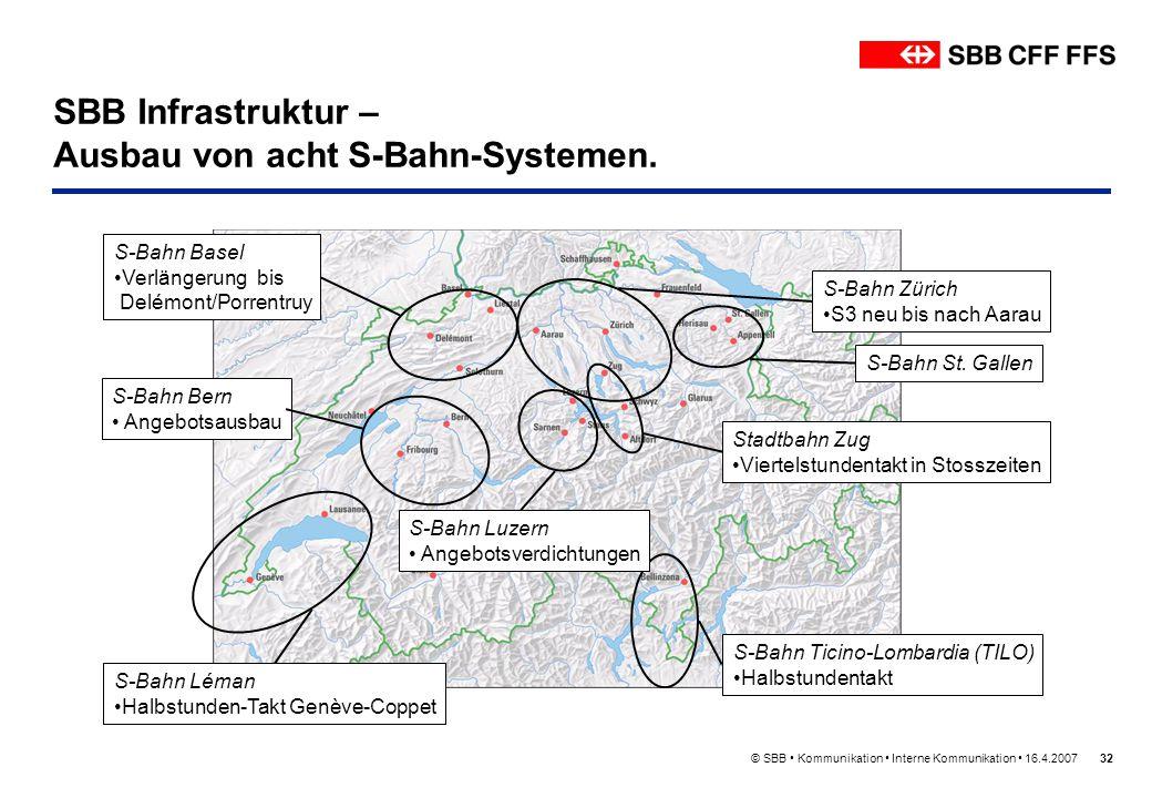 SBB Infrastruktur – Ausbau von acht S-Bahn-Systemen.
