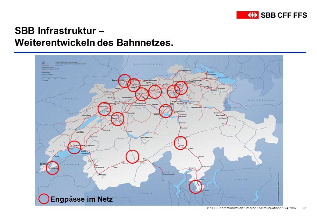 SBB Infrastruktur – Weiterentwickeln des Bahnnetzes.