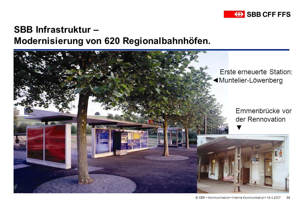 Modernisierung von 620 Regionalbahnhöfen.