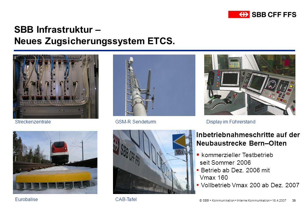 SBB Infrastruktur – Neues Zugsicherungssystem ETCS.